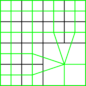 1: Two dimensional dualgrid